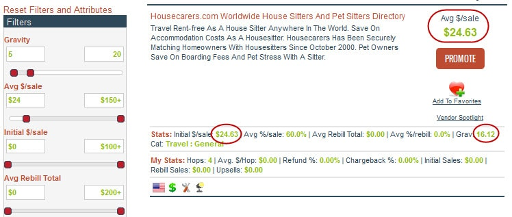 housecarers result clickbank